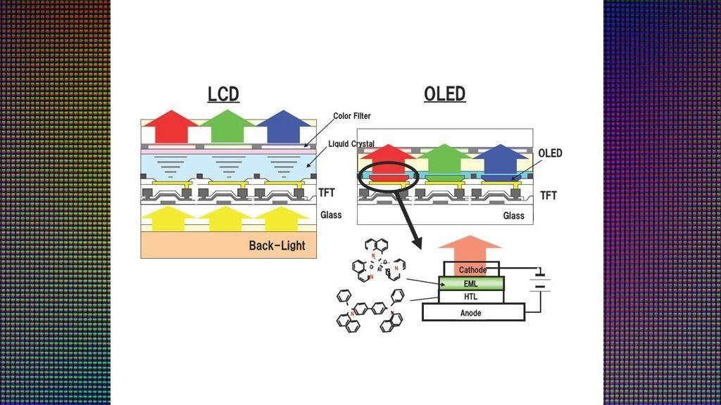 Triplarea rezoluției ecranelor LCD este la un pas în urma unor noi descoperiri